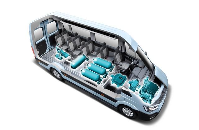 Hyundai Motor dévoile le H350 Fuel Cell Concept au Salon IAA du Véhicule Utilitaire 2016 de Hanovre 536045H350FuelCell03