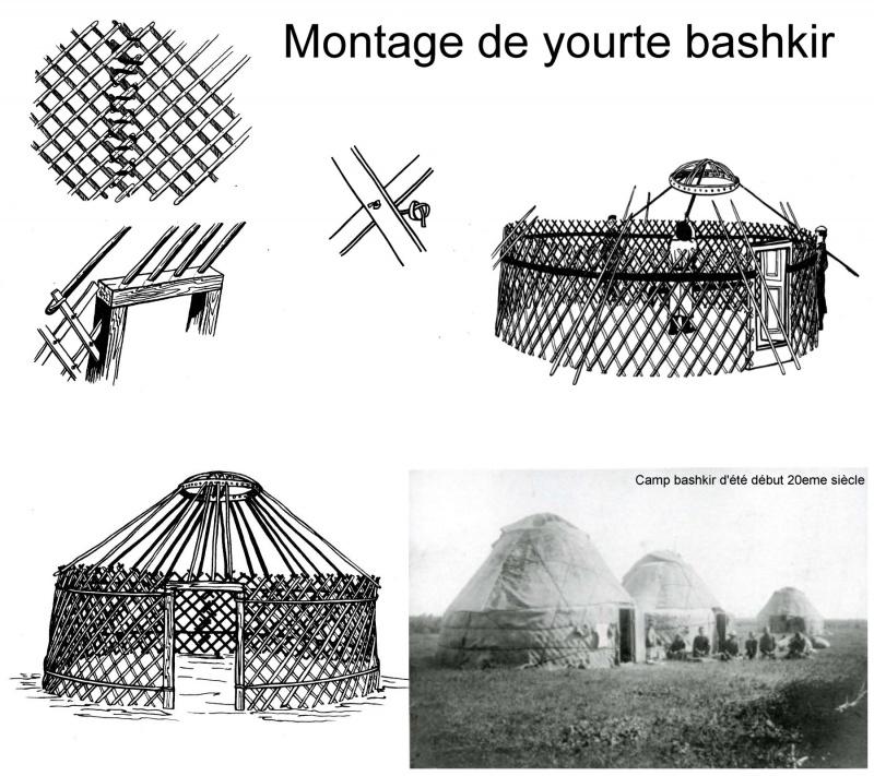 [Poncho / Tente]  Plashch Palatka  - Page 2 560176montageduneyourtebashkir