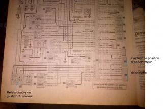 [ Peugeot 306 2.0 HDI an 1999 ] manque de puissance : accélération bridée a 2500 trs/min (résolu) 567033schemaelec306
