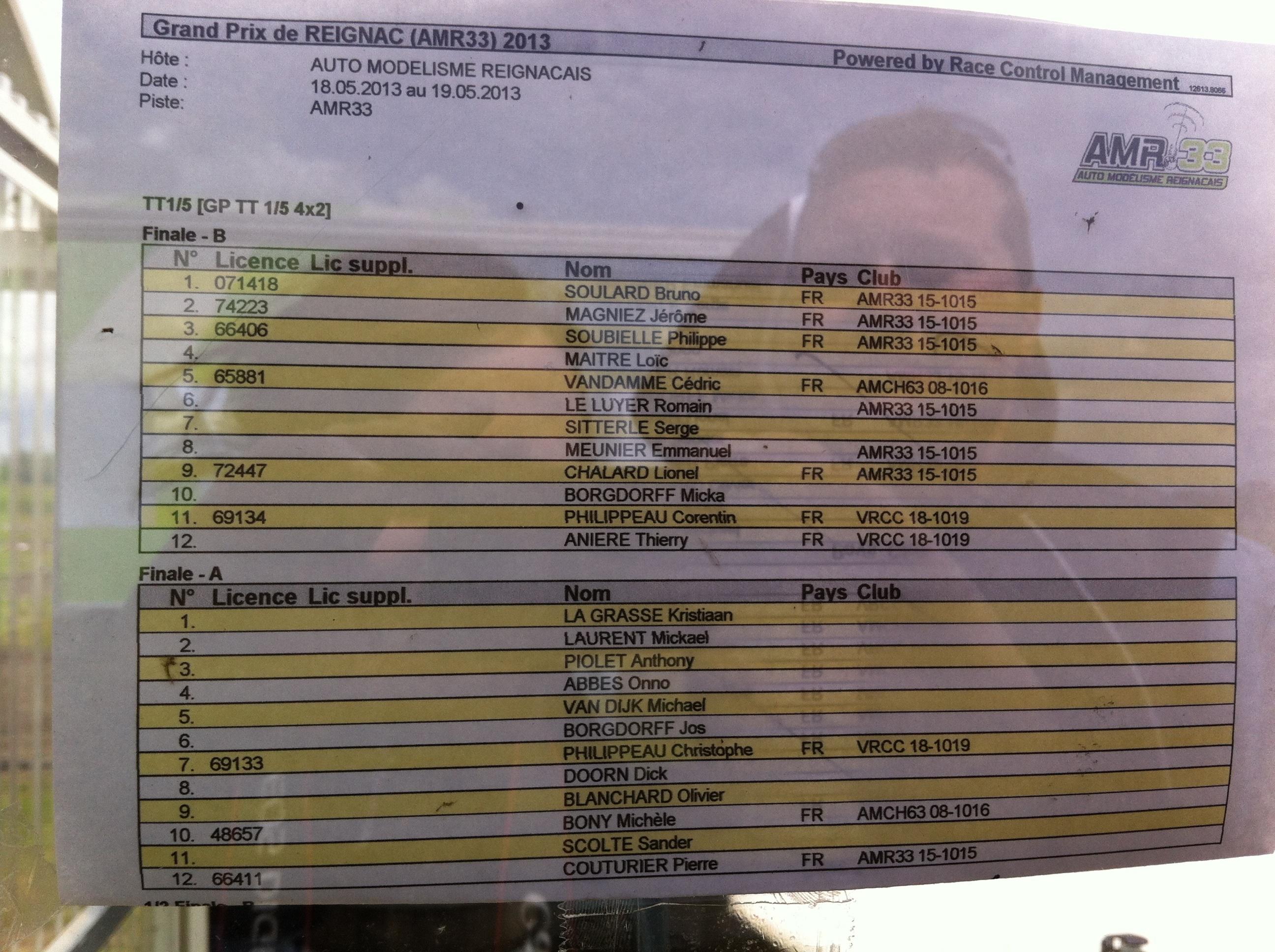Reportage 2ème GP de Reignac - Page 2 570239image