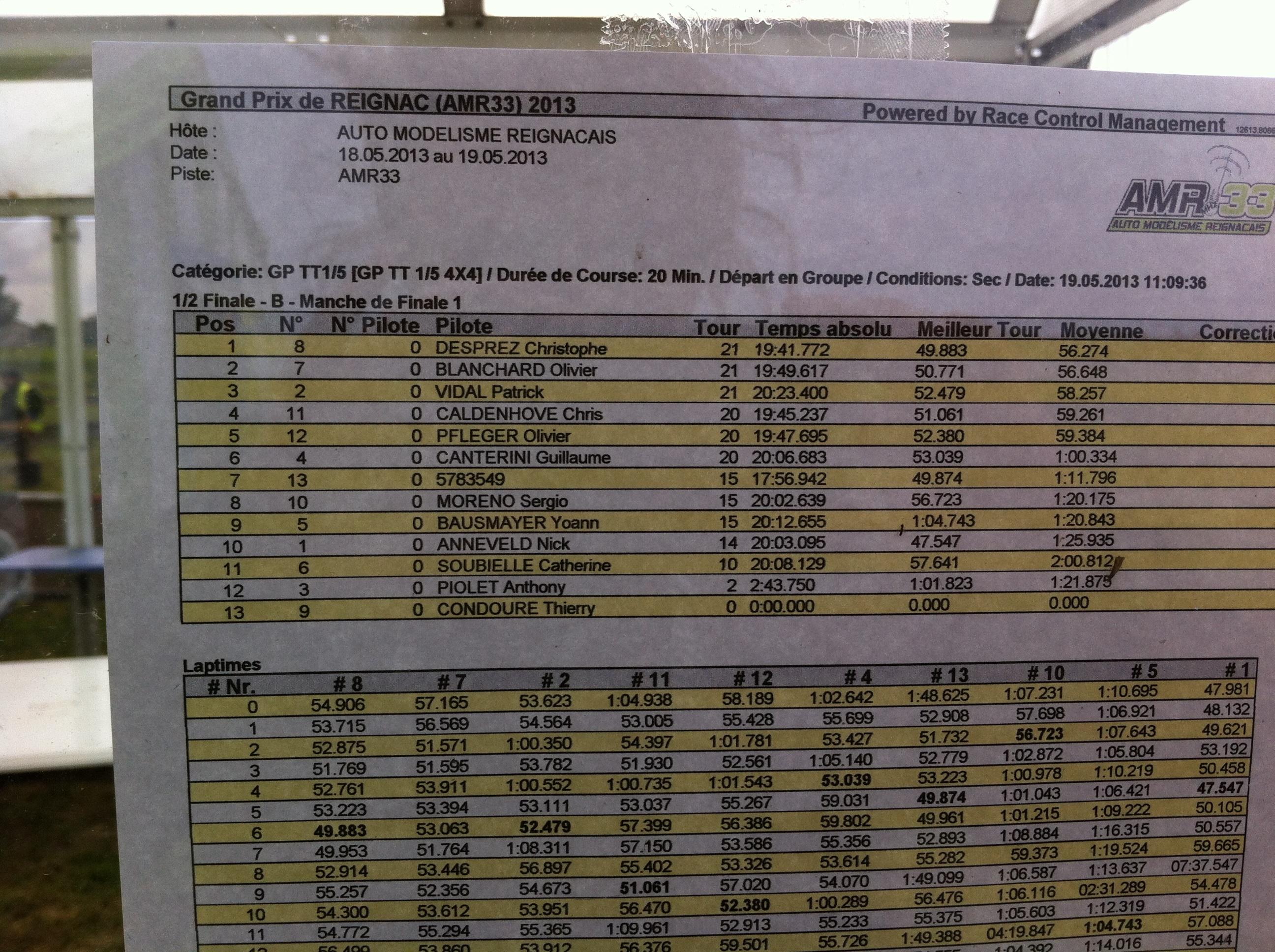 Reportage 2ème GP de Reignac - Page 2 605283image