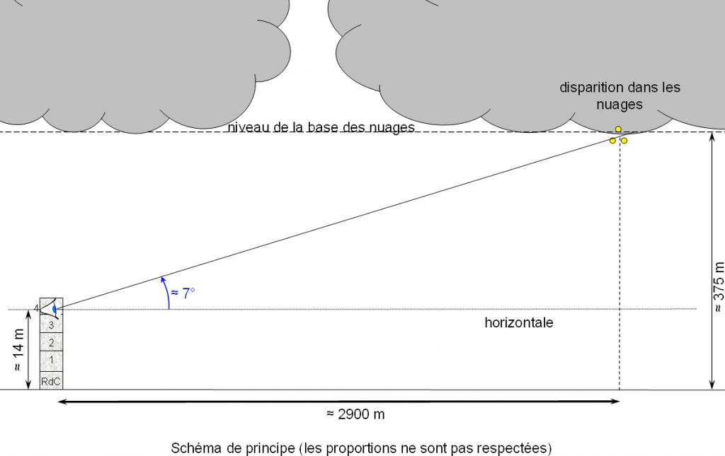 2012: le 08/12 à 21h38 - Lumière étrange dans le ciel  - Nantes -Loire-Atlantique (dép.44) - Page 2 618714wolfenII7