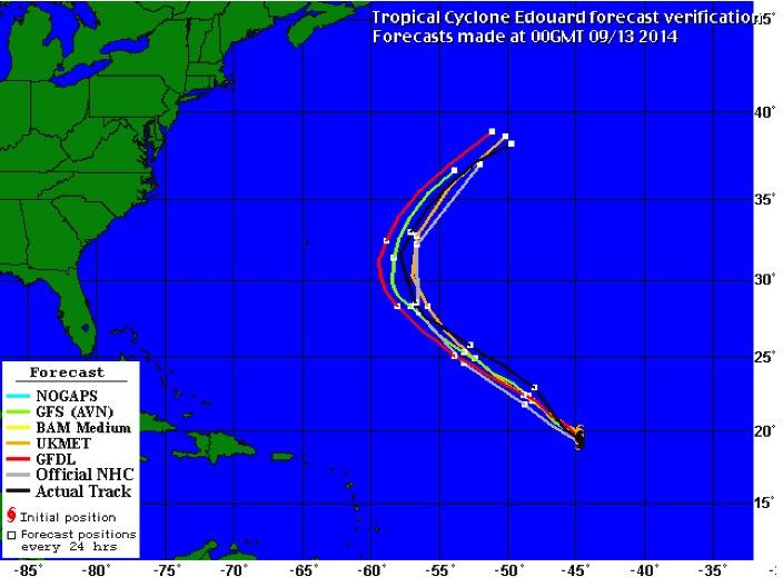 Esquive cyclonique 619853VerifsEdouard