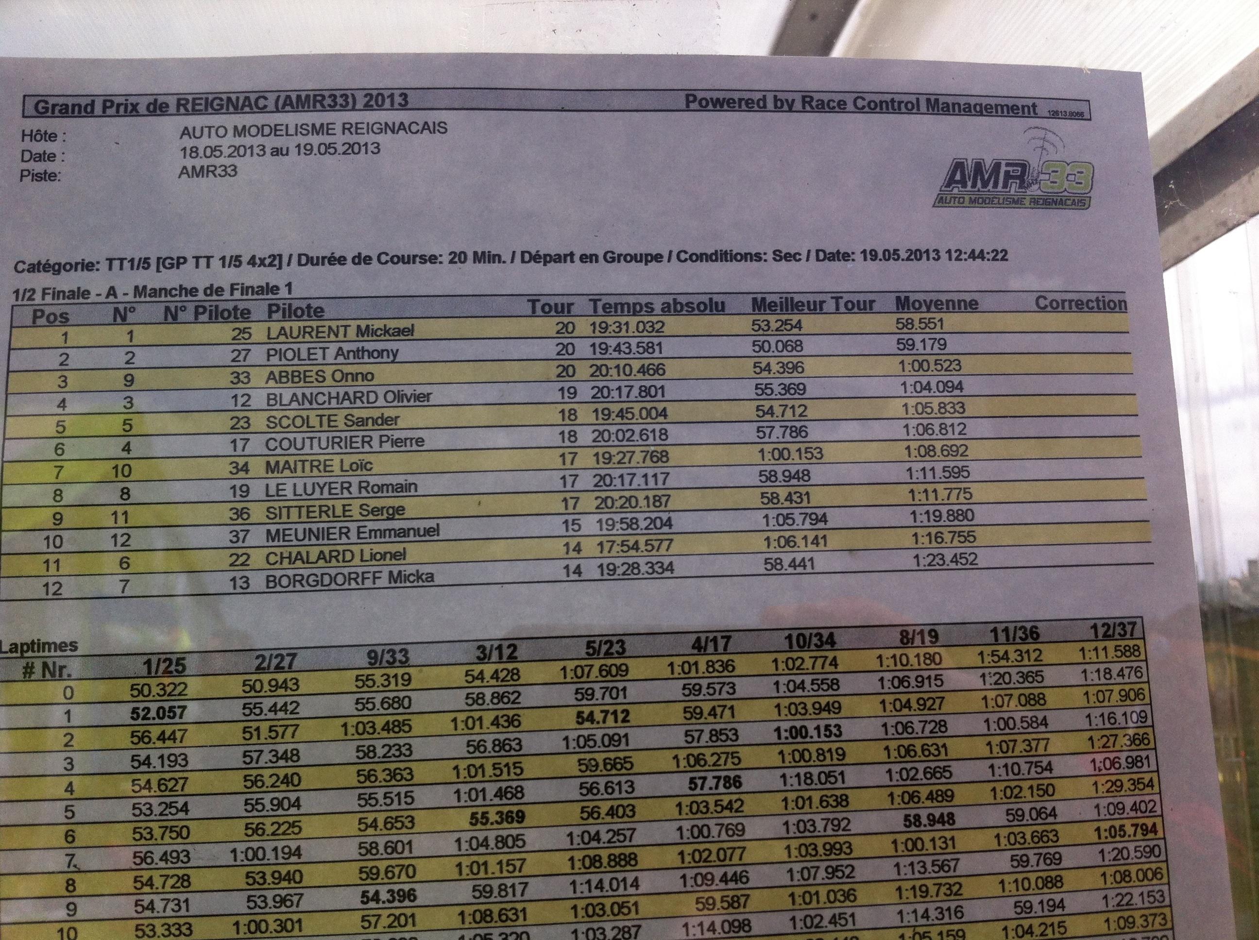 Reportage 2ème GP de Reignac - Page 2 636626image