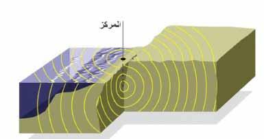 كيف تحدث الزلازل؟ 660694Pictures2011031796d3468f63004454a70c32ddceea89a7