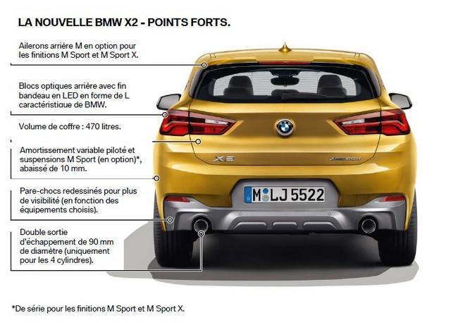La nouvelle BMW X2 Silhouette élégante, dynamique exceptionnelle 676492P90282873highResthebrandnewbmwx2
