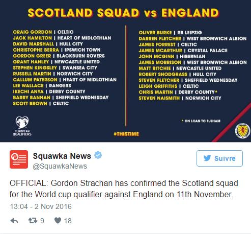 L'équipe national d'Angleterre. - Page 18 677559englishmanEcosse