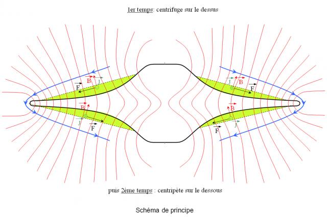 2011: le 28/10 à vers 6h00 - Un engin de grande taille - Mairé-Levescault (79)  - Page 5 680198davB13