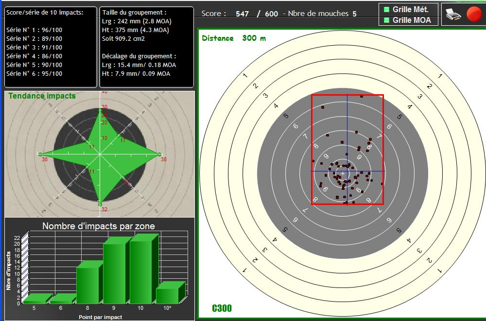 Salva X-TREM600 - 6nbr 681581tir2