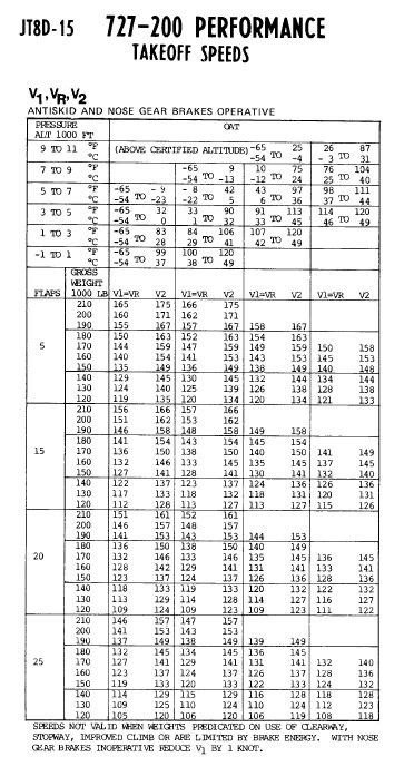 Accident B727-200F Aerosucre - Page 2 685574hkspeeds