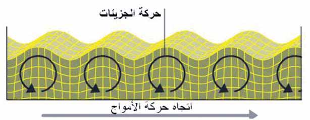 كيف تحدث الزلازل؟ 695585Pictures20110317740598ee499f4878a58b359e4a09ffb6