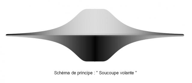 2011: le 28/10 à vers 6h00 - Un engin de grande taille - Mairé-Levescault (79)  - Page 5 696733davB9