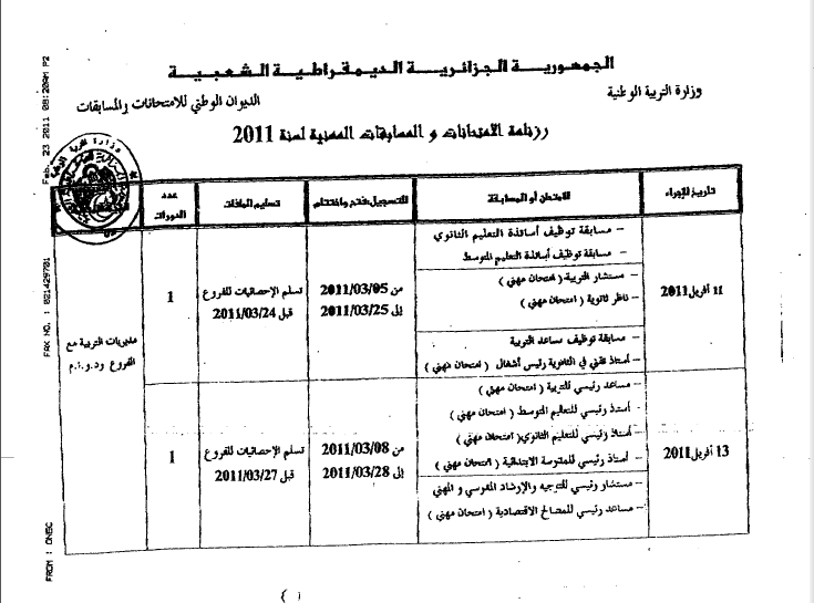 جديد مسابقات التوظيف المهنية لسنة 2011 703887072011md12995174012