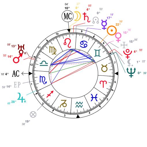 Philo - Saturne ou Jupiter ? - Page 5 716329AstrothemeSVa72aPKXrt5