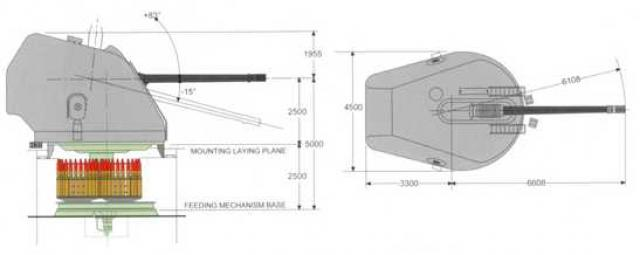 FREGATES LANCE-MISSILES CLASSE LUPO 772820Tourellede127mmOtoBredacompact