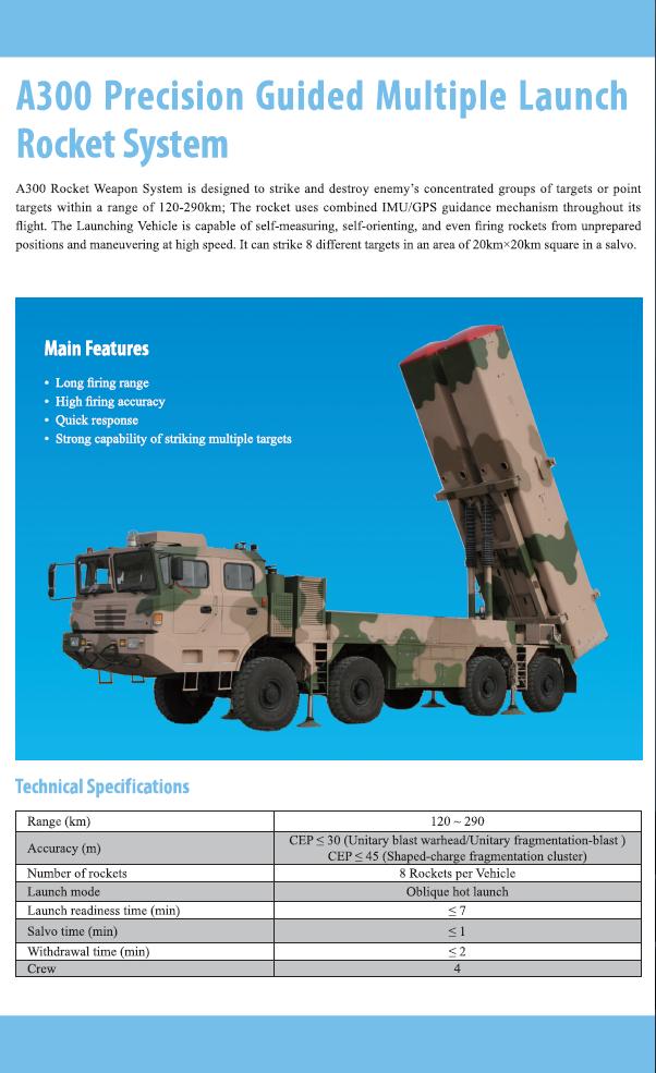الجيش الجزائري يبدأ في تسلم مدرعات القيادة و السطرة ZCY45 و عربات الإستطلاع GCL45 المصممة على شاسي المدرعة الصينية WZ502G . 776455522
