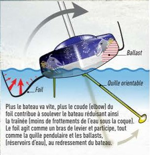 Vendée Globe 2016 - Page 2 779751ScreenHunter1577Nov041422