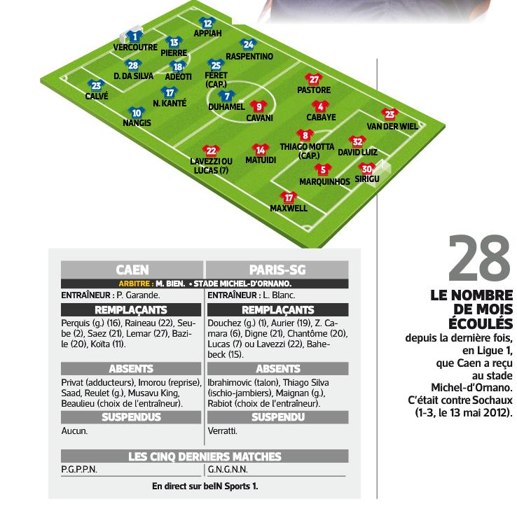 [7e journée de L1] SM Caen 0-2 Paris SG 816616psg2