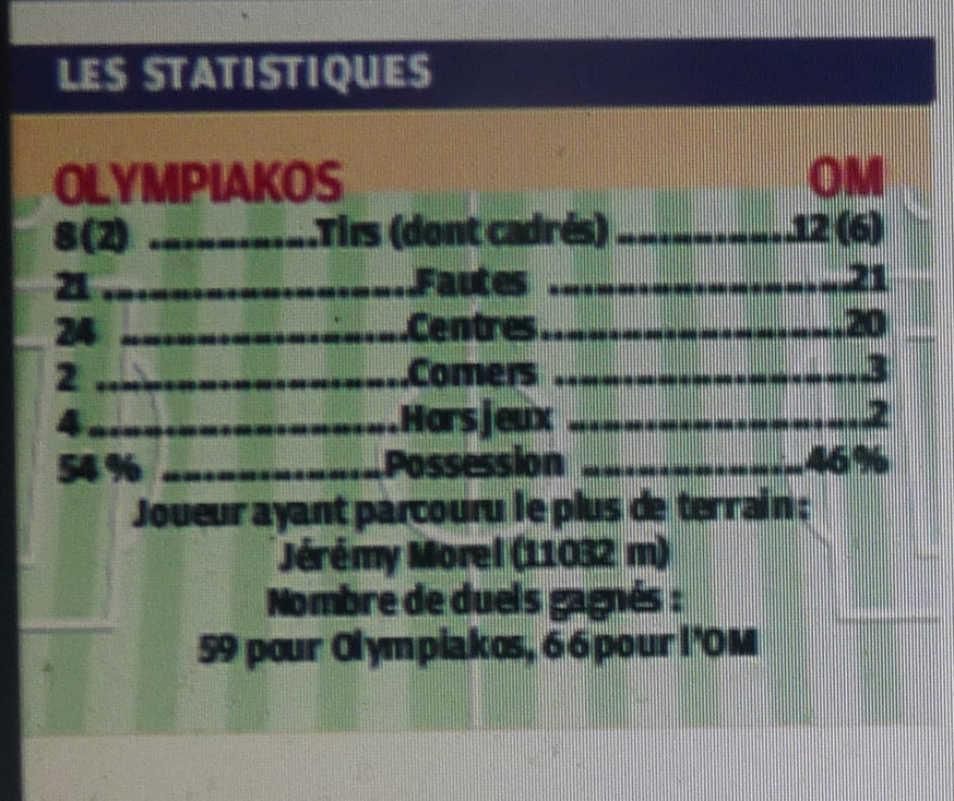 STATISTIQUES  - Page 2 841848P1220061