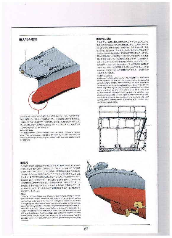 Yamato 1/700 fuji, PE,Pont en bois et babioles - Page 5 851565004