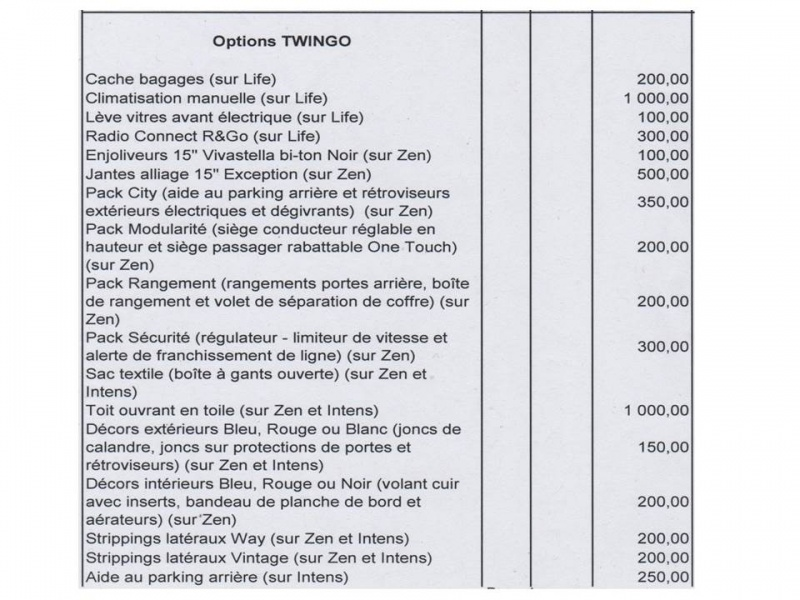 Tarif de la Twingo 3 867597Diapositive2