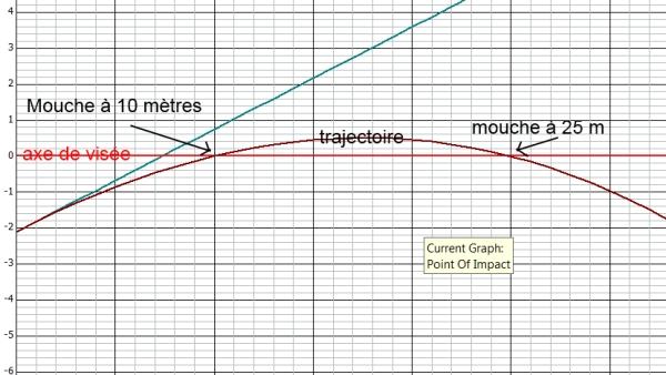 hw45 - HW45 problème finition et réglage hausse - Page 2 868591Sanstitre
