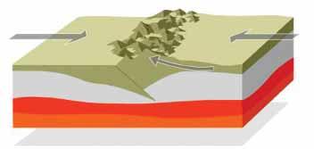 كيف تحدث الزلازل؟ 873970Pictures201103174f4fd7d4a42b4949a520357bf11e4fcc