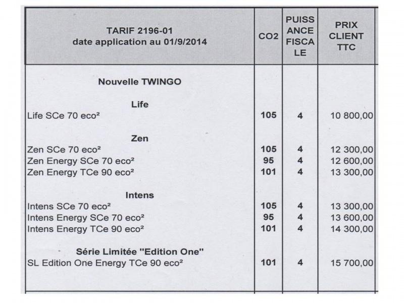 Tarif de la Twingo 3 879304Diapositive1
