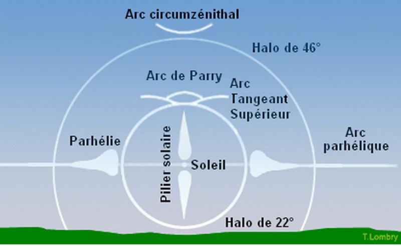 Un phénomène inexpliqué dans le ciel villeurbannais  - Page 2 897391Villeurbanne12