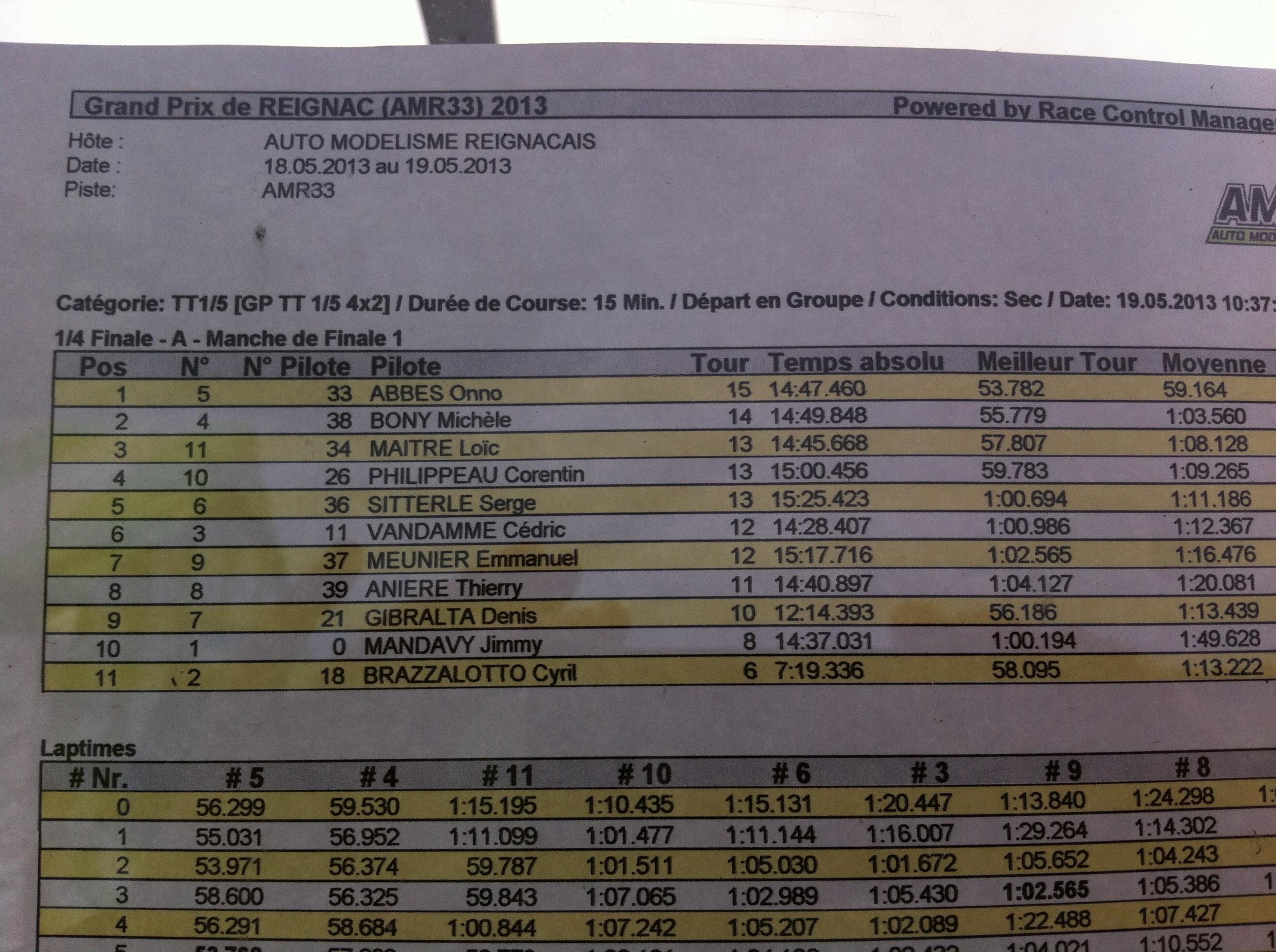 Reportage 2ème GP de Reignac 901802image