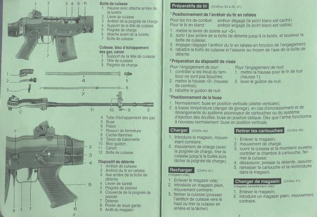 Notice sur le F.ass 90  Suisse 912791Fas901