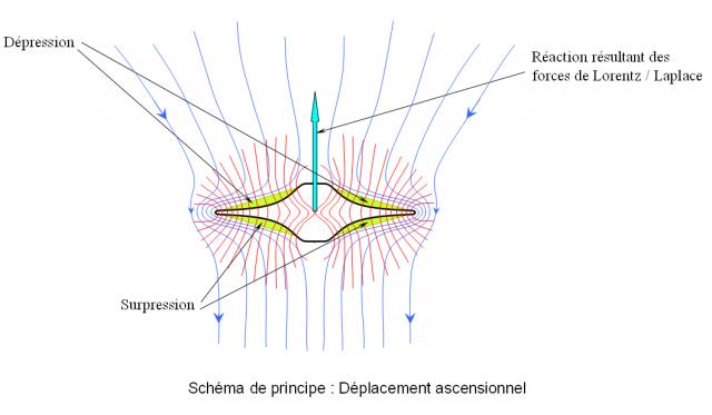 2011: le 28/10 à vers 6h00 - Un engin de grande taille - Mairé-Levescault (79)  - Page 5 932279davB15