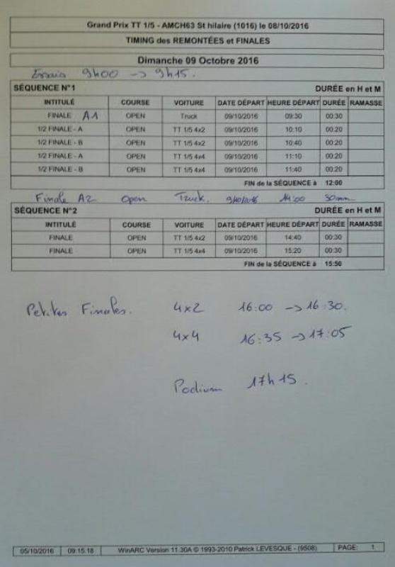 2nd Grand Prix de l'AMCH63 8 et 9 Octobre 936344Finales