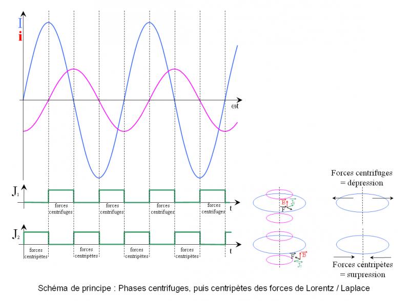 2011: le 28/10 à vers 6h00 - Un engin de grande taille - Mairé-Levescault (79)  - Page 5 940415davB14