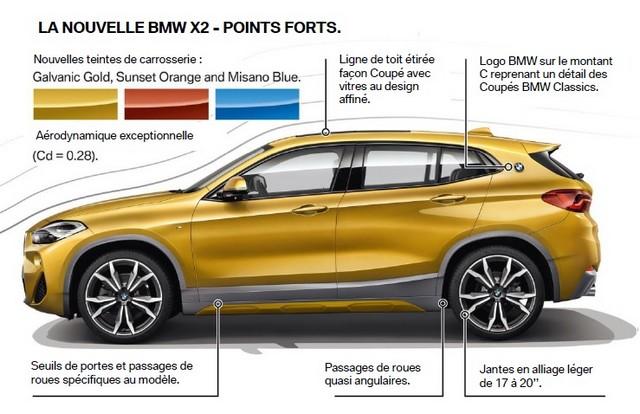La nouvelle BMW X2 Silhouette élégante, dynamique exceptionnelle 977743P90282875highResthebrandnewbmwx2