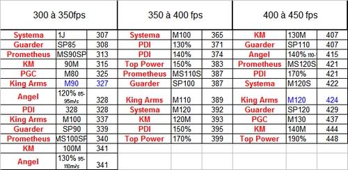 Baisser puissance AEG 977936comparatifressortAirsoft