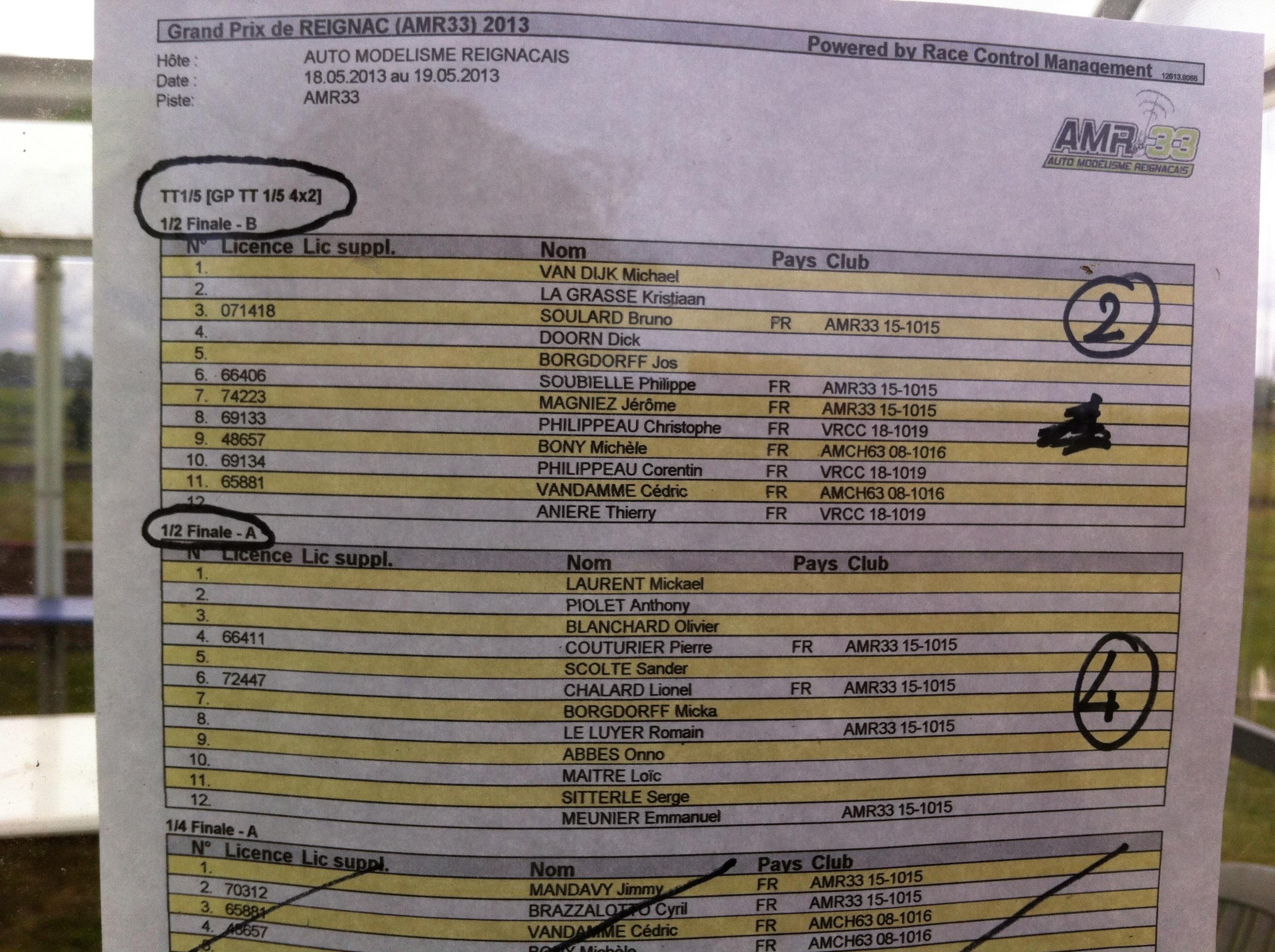 Reportage 2ème GP de Reignac 983950image