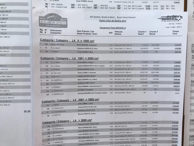 reprise des Slaloms après 5 ans (Genève, Palexpo 8.07.17) 991535IMG5861