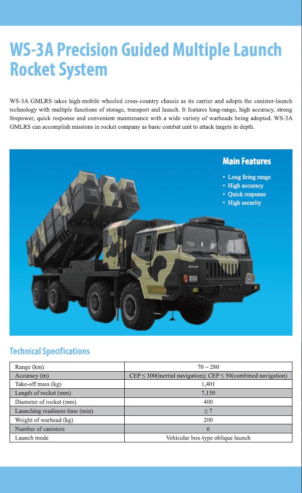 الجيش الجزائري يبدأ في تسلم مدرعات القيادة و السطرة ZCY45 و عربات الإستطلاع GCL45 المصممة على شاسي المدرعة الصينية WZ502G . 995114995
