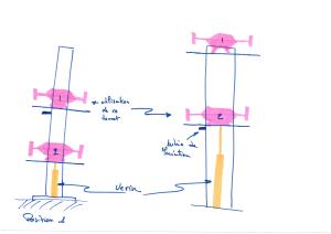 idée de rangement pour touret Mini_625335imp996016valfontenayratpfr20170328133323