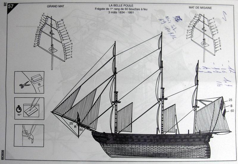 Frégate Belle Poule 1834 (Heller 1/200°) par Christophe 805789HPIM0532