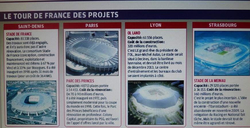 EURO 2016 EN FRANCE CA SE RAPPROCHE  170520P1090062