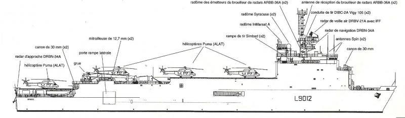 TRANSPORTS DE CHALANDS DE DEBARQUEMENT CLASSE FOUDRE 19989TCD_Siroco_CT
