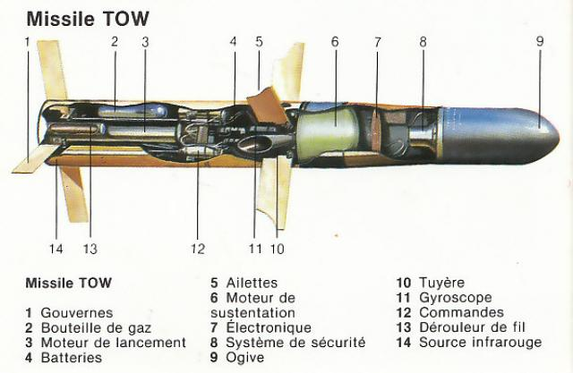المروحية التركية t129 attak 207965Missile_TOW