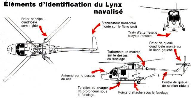 AGUSTAWESTLAND LYNX 218291Lynx_naval