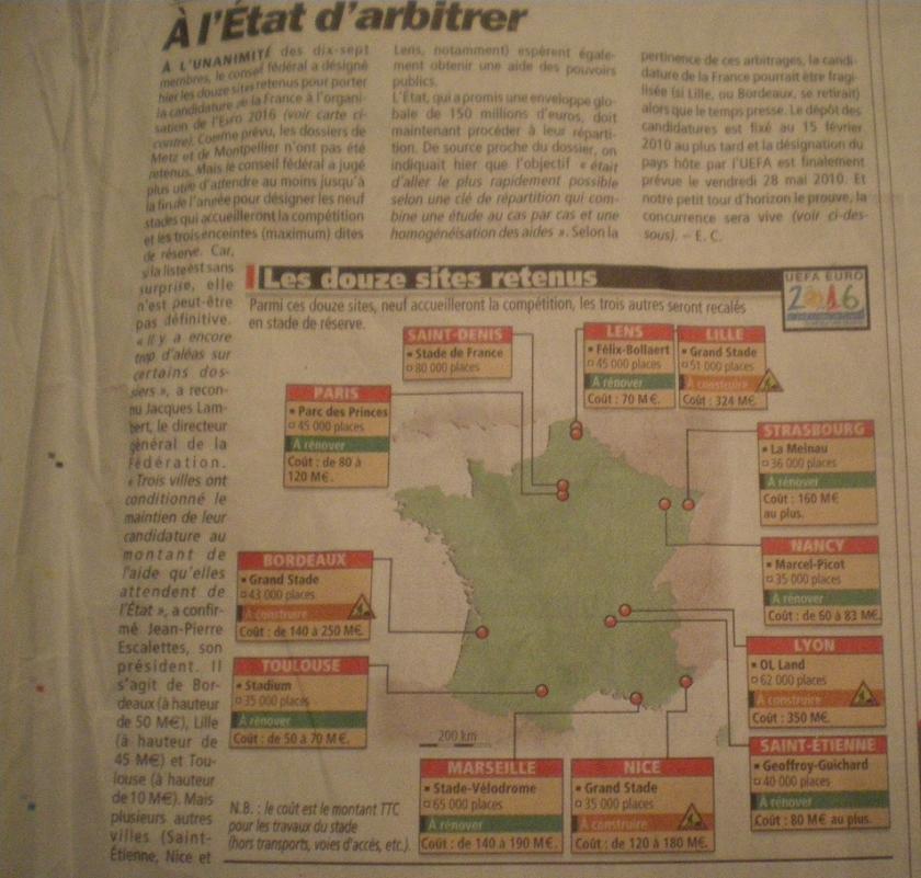 FFF FEDERATION  FRANCAISE DE FOOT !!!!!!!!!!!!! 268758IMGP8667