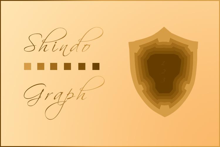 Shindo's galery  x) 673377shindo_graph