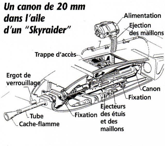 DOUGLAS A-1 SKYRAIDER 7628Skyraider_9