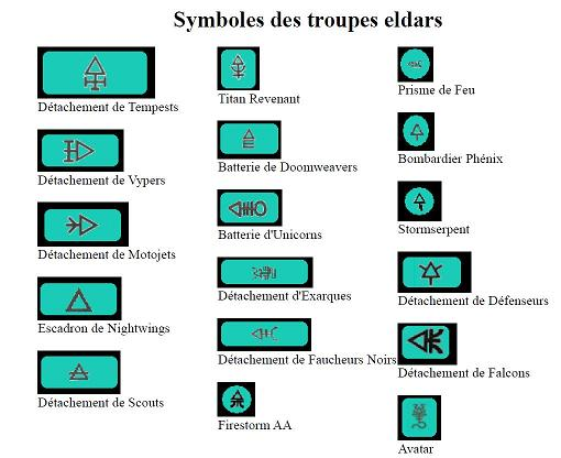 [Club Achille 2010] Eldars vs Orks 8000 points 945722symboles_eldars
