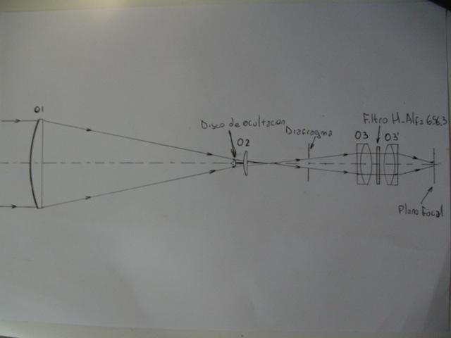 Construcción de un coronógrafo de Lyot. Zyg7